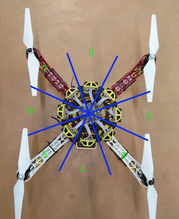 Drone Object Avoidance In Arducopter Terabee