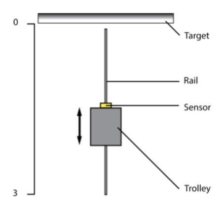 infrared distance sensor