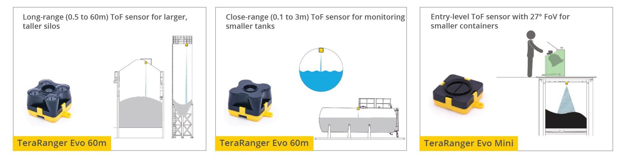 ash silo level sensor