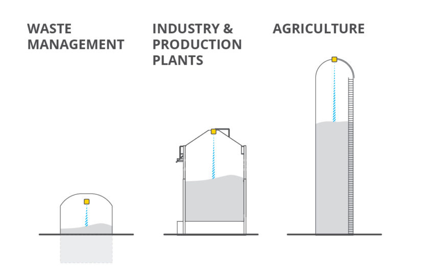 silo level monitoring system
