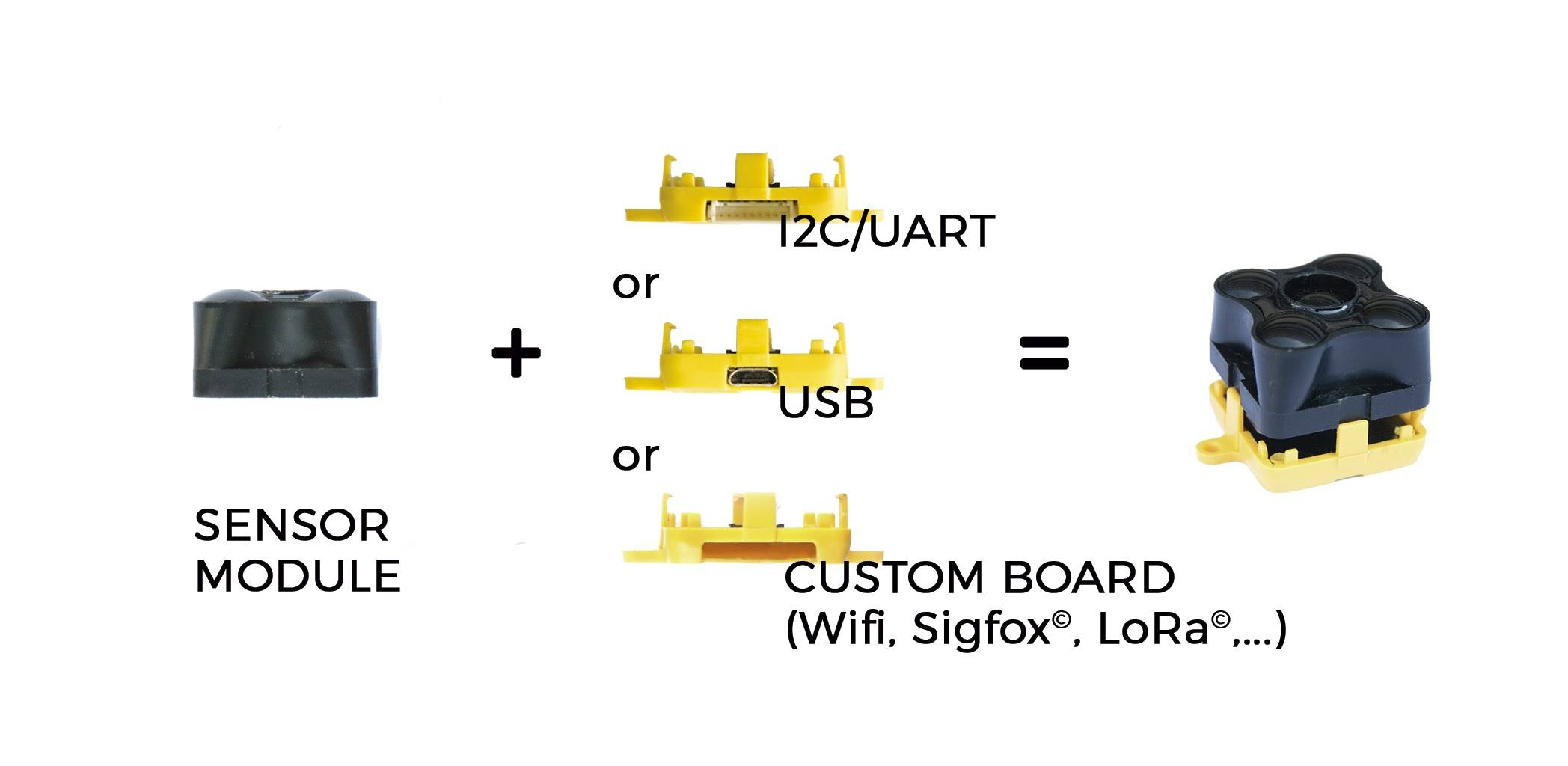 Evo Backboards Explanation (1)
