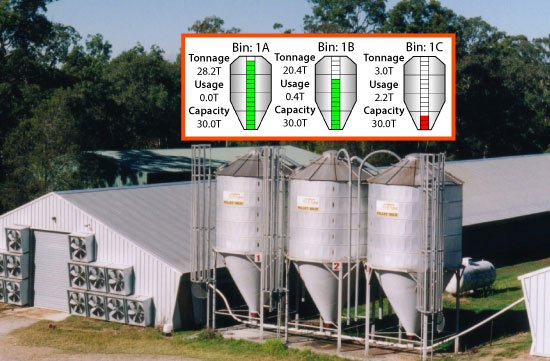 Terabee Blog Time-of-Flight sensors from Terabee replace ultrasound in animal feed silos